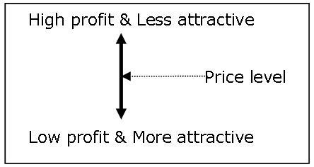 Defining_price_level.jpg