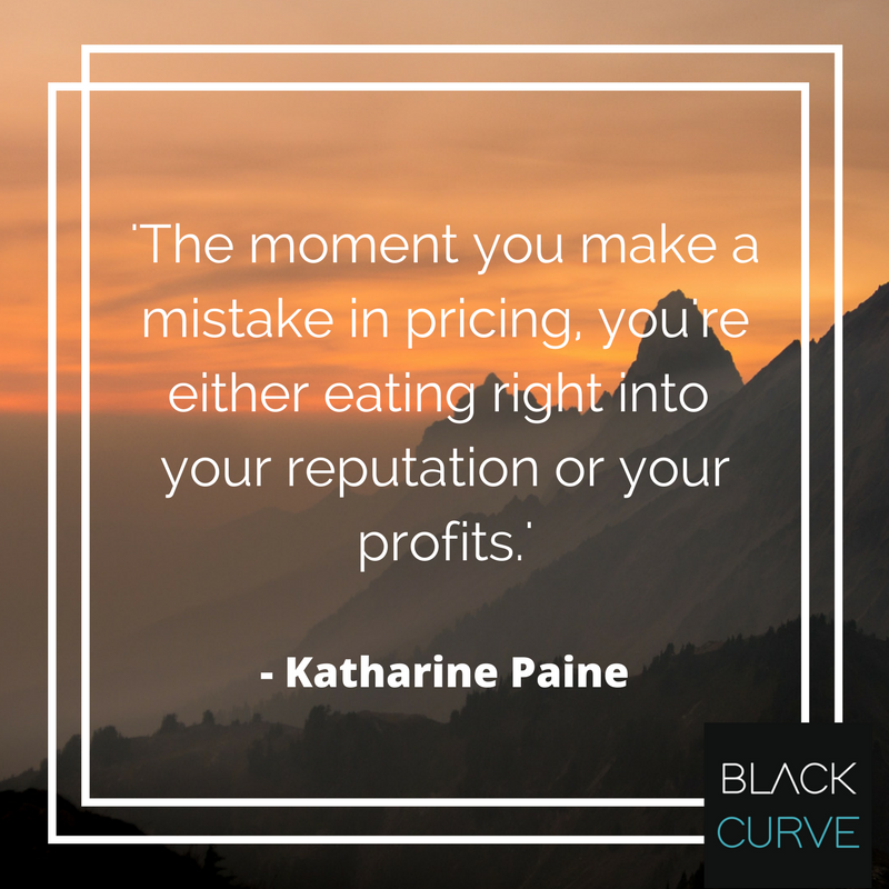 Pricing Quote